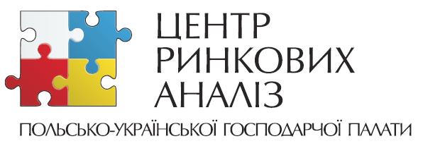 Ще більша підтримка польських та українських підприємців -  Центр Ринкових Аналіз ПУГП