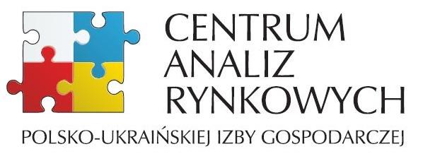 Jeszcze większe wsparcie dla polskich i ukraińskich przedsiębiorców -  Centrum Analiz Rynkowych PUIG