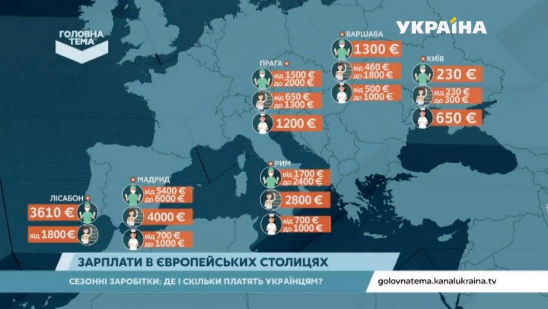 Сезонні заробітки: скільки платять українцям за кордоном