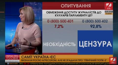 Саміт Україна - ЄС