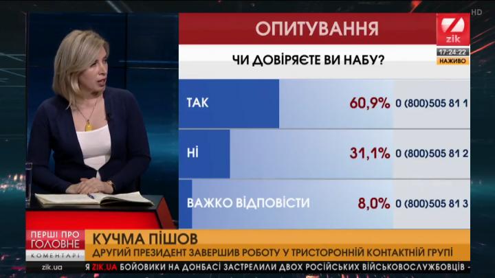 «Велика втрата» вихід Кучми з Мінських переговорів (відео)