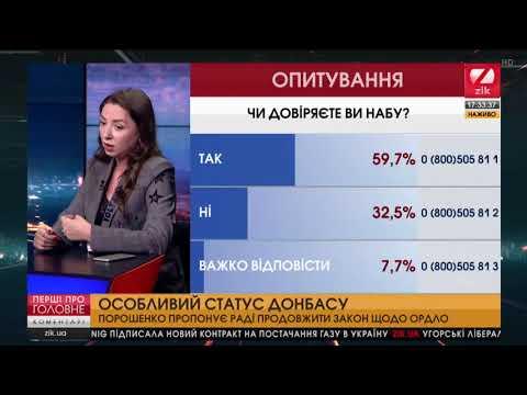 Немає відповіді, що робити з Донбасом