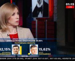 Щодо переломлення ситуації з тарифами Володимиром Зеленським