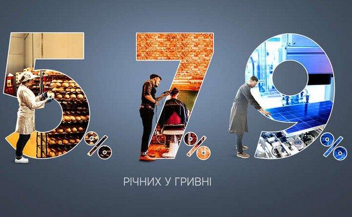 Підсумки тижня за результатами програми «Доступні кредити 5-7-9%»: 322 кредитні угоди на 820 мільйонів гривень