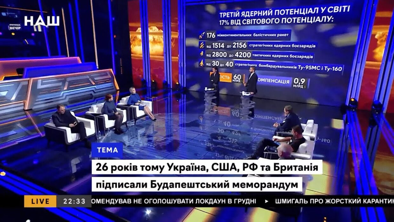 Україна змушена була підписати Будапештський меморандум